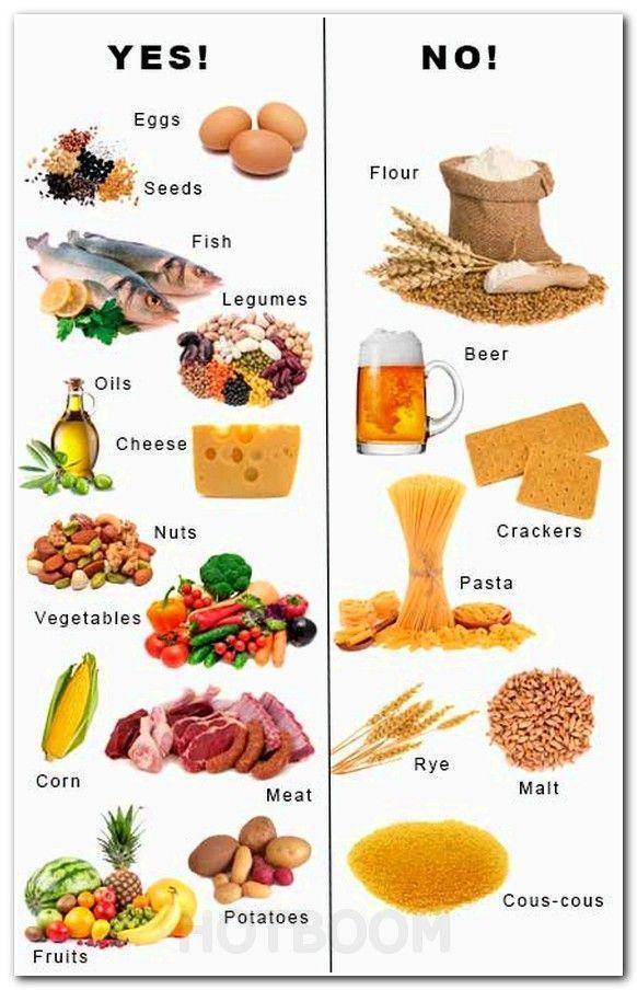 بهترین رژیم غذایی کاهش وزن سریع با دکتر فرجی